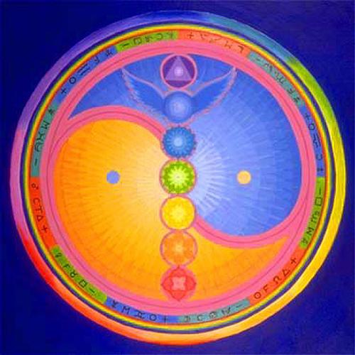 Жизненная энергия, духовный мир , физический мир, физическое тело, чакры че